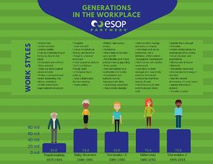 Generations Infographic.jpg