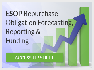 Repurchase Obligation Forecasting Reporting Funding