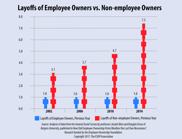 layoff-graph-ratio4-try.jpg